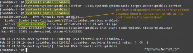 Install Iptables Firewall in CentOs 7