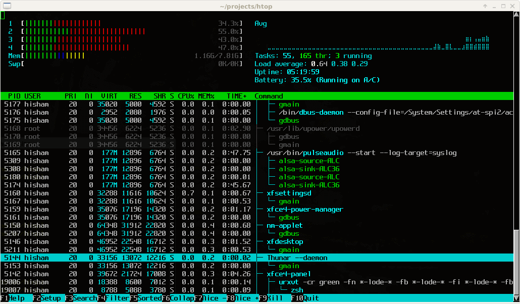 Install Htop, use htop to monitor Linux processes - Fibrevillage