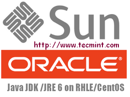 Install Sun/Oracle Java 6 in Linux