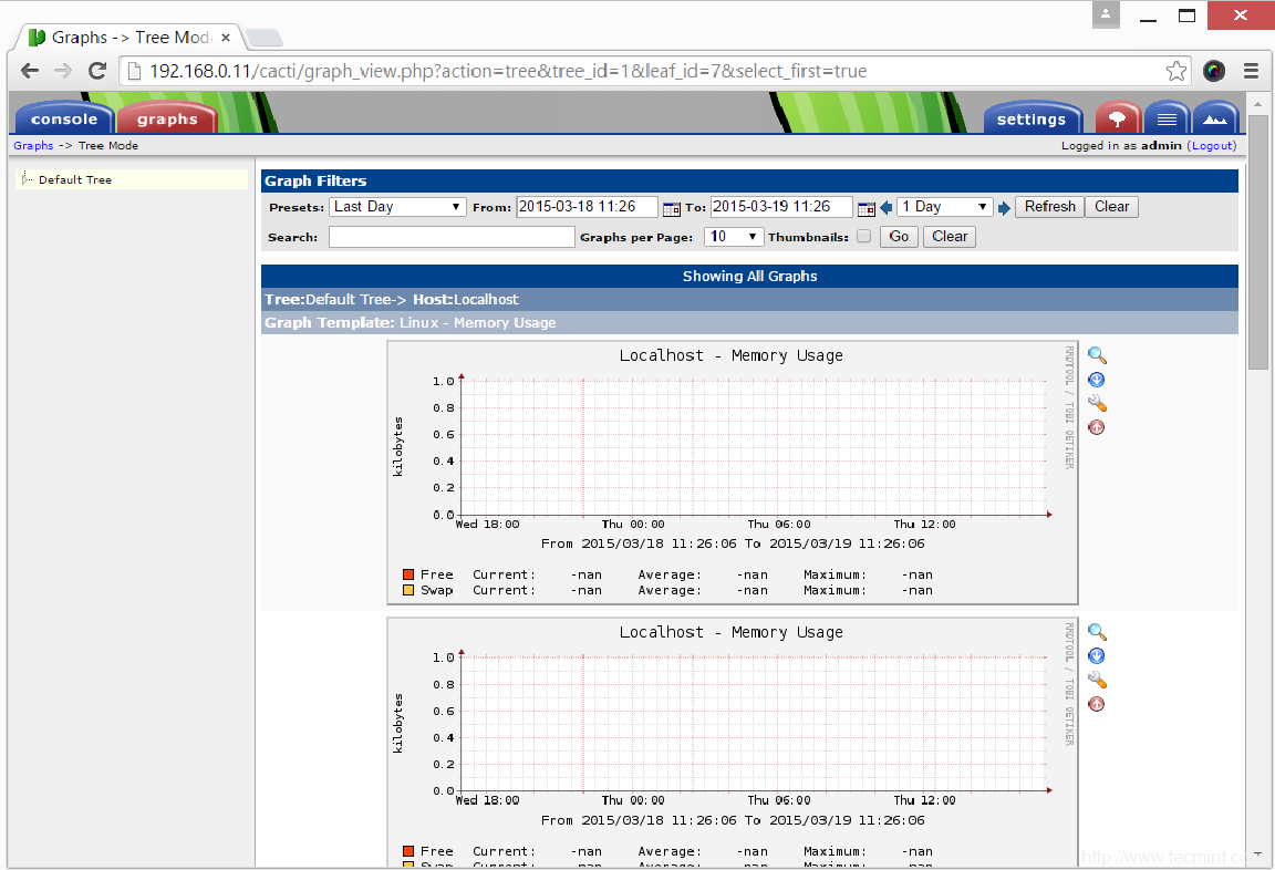 Install Cacti (Network Monitoring) on RHEL/CentOS 7 x/6 x/5