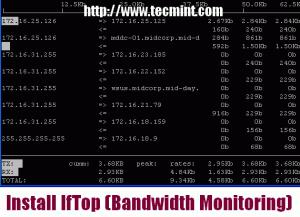 Install IfTop (Bandwidth Monitoring) Tool in RHEL / CentOS / Fedora