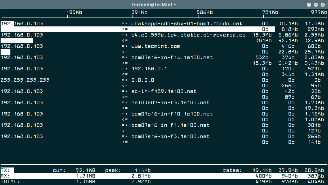 Monitor Linux Network Bandwidth Real Time