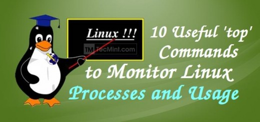 How to Monitor Linux Processes