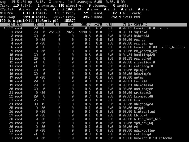 Kill Linux Process Using PID
