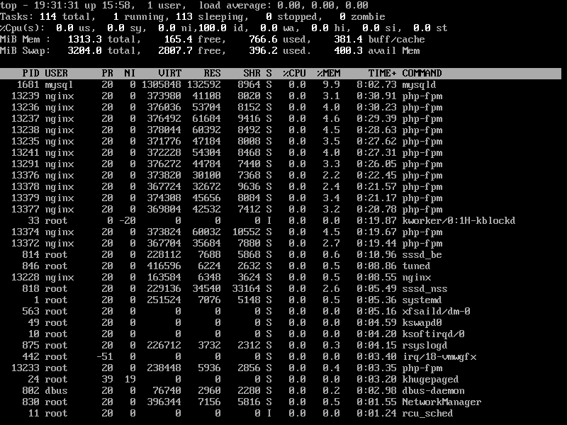 Sort Linux Processes by Running Time