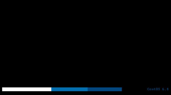 Restarting CentOS 6.4