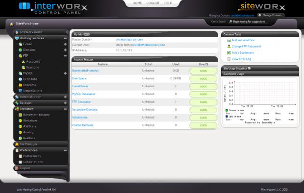 Siteworx Panel