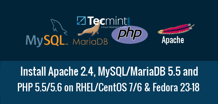 Install PHP 5.5 and 5.6 on RHEL/CentOS and Fedora