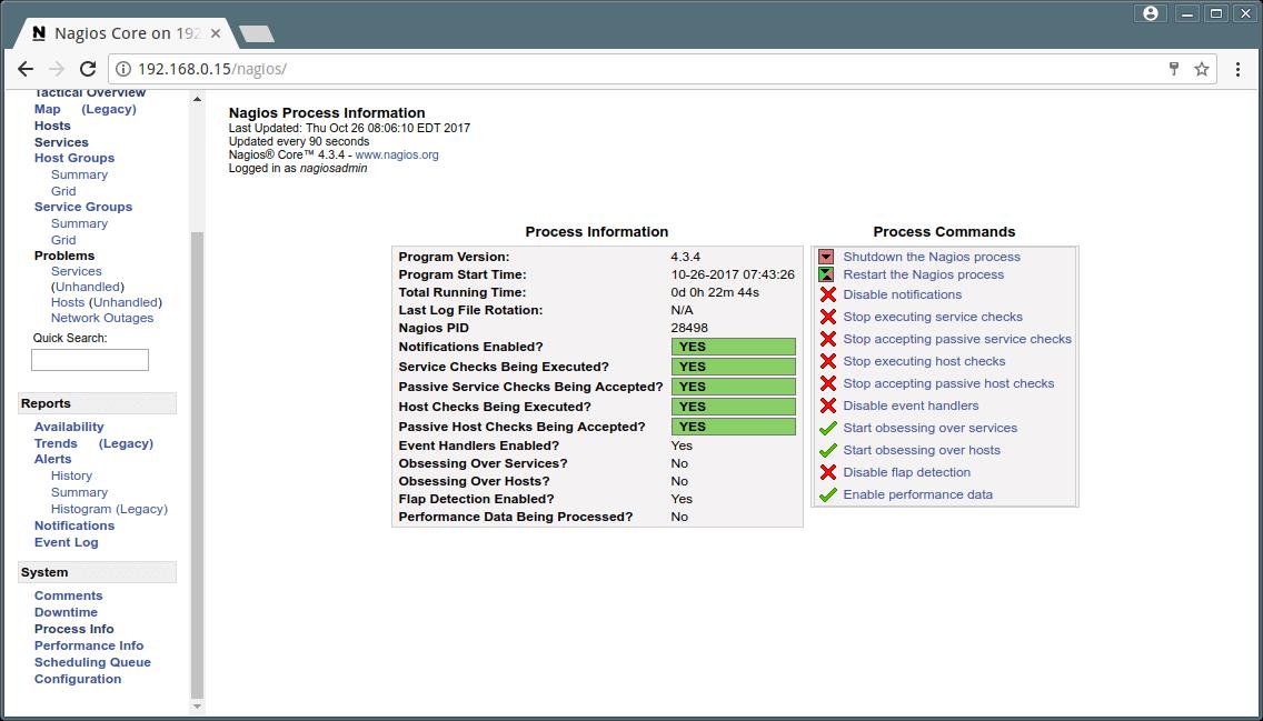Nagios Core Process Information