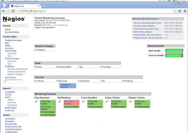 Nagios Overview