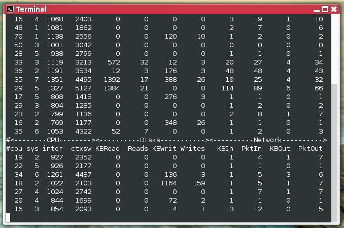 20 Command Line Tools to Monitor Linux Performance - NameHub