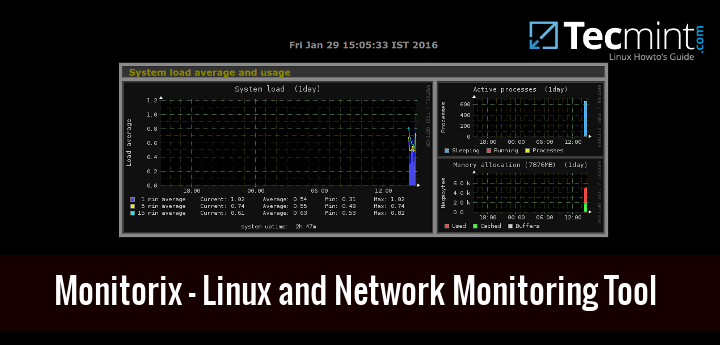 Linux System and Network Monitoring Tool