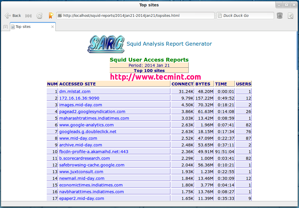 SARG - Squid Analysis Report Generator and Internet Bandwidth