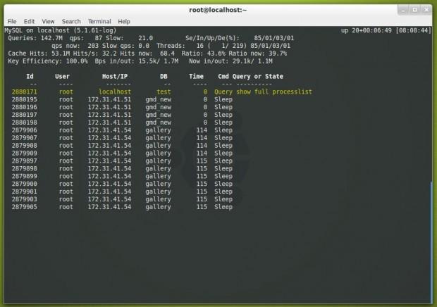 Install Mytop Mysql Monitoring in Linux