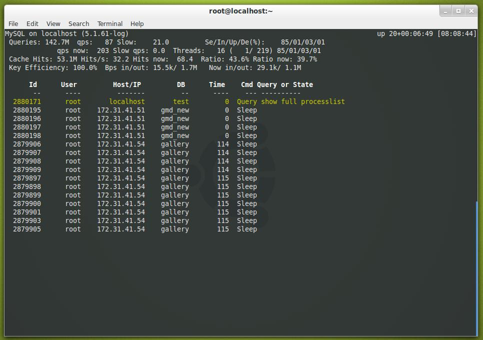4 Useful Commandline Tools to Monitor MySQL Performance in Linux