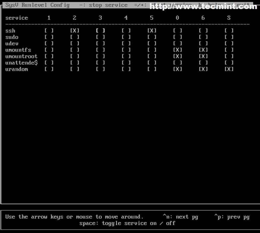 Guide d'installation fontconfig ubuntu