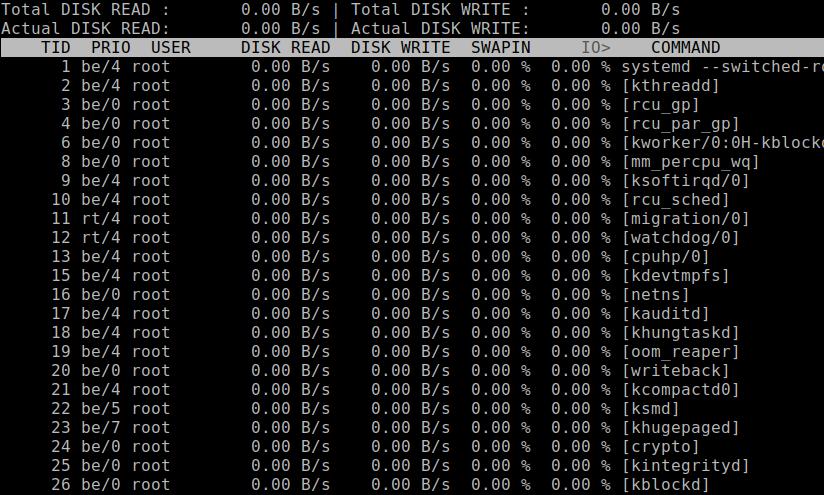 iotop - Monitor Linux Disk IO Usage