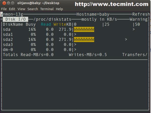 Monitor Linux Disk I/O