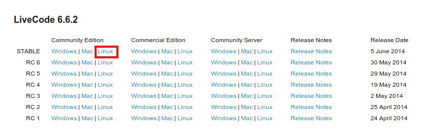 Create Your Own Linux, Android and iOS Apps Using