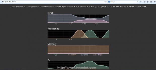 System Live Statistics Graphs