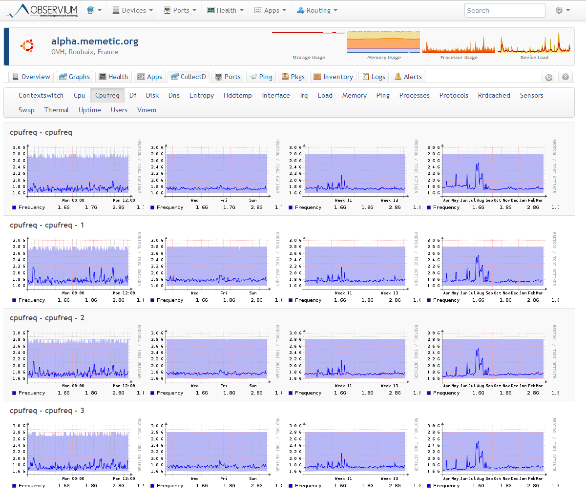 Observium: A Complete Network Management and Monitoring