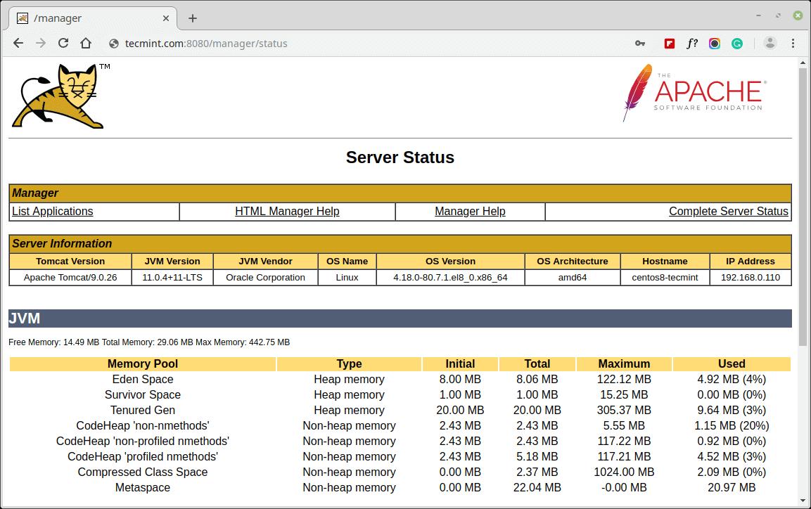Monitor Apache Tomcat Server Status