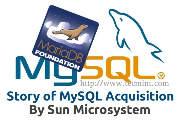 Story of MySQL Acquisition by Sun Microsystem