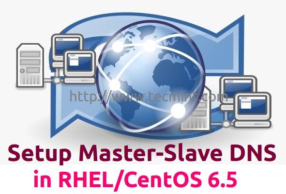 Setup Master Slave DNS in CentOS