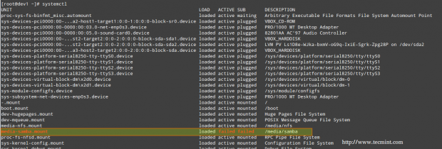 Check All Running Processes in Linux