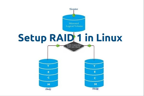 Setting up RAID 1 (Mirroring) using 'Two Disks' in Linux