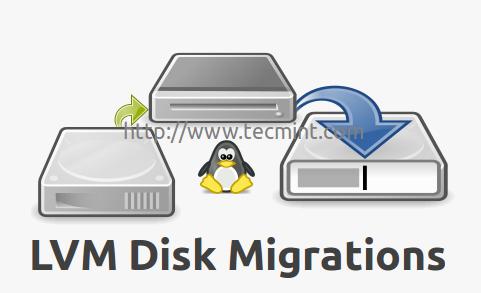 LVM Migration