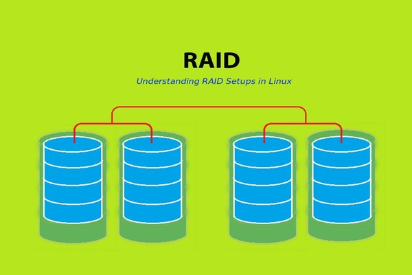 Introduction to raid concepts of raid and raid levels part 1 raid in linux ccuart Image collections