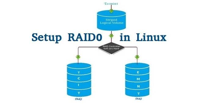 Create Raid 0 in Linux