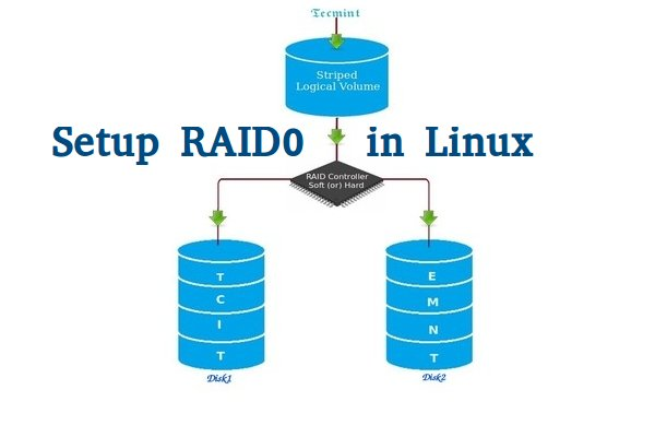 Creating Software Raid0 Stripe On 39 Two Devices 39 Using