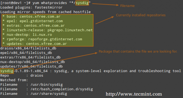 Check Package Description in Linux