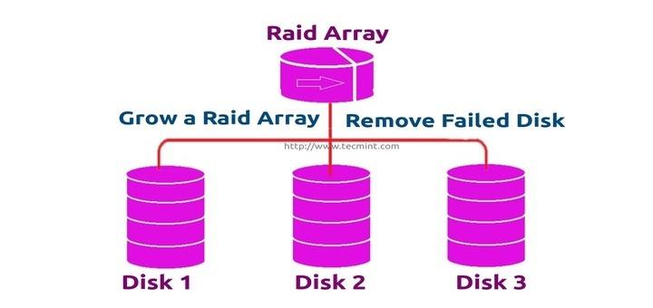 Grow Raid Array in Linux