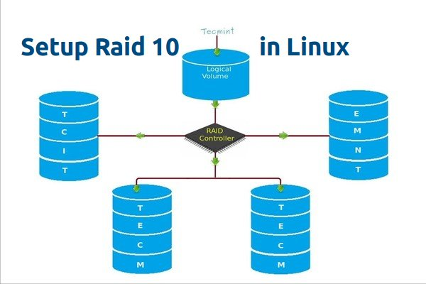 Setting Up RAID 10 or 1+0 (Nested) in Linux - Part 6