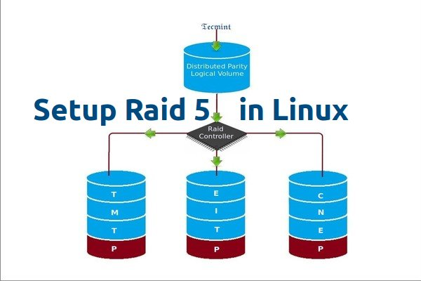 Creating RAID 5 (Striping with Distributed Parity) in Linux - Part 4