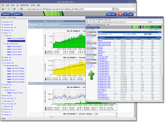Cacti Network Monitoring