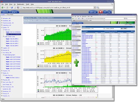 Cacti Network Monitoring