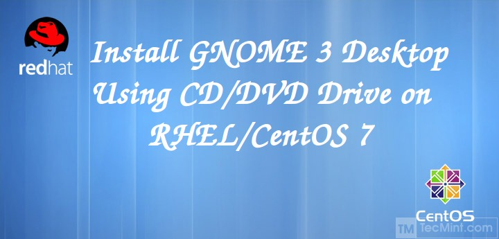Install Gnome in CentOS 7