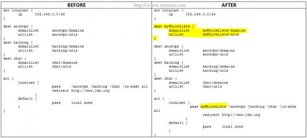Remove Domains Urls in Squid Blacklist