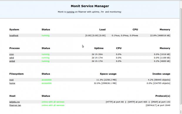 Linux Process Monitoring