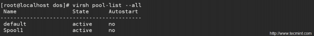 Check KVM Storage Pool Status