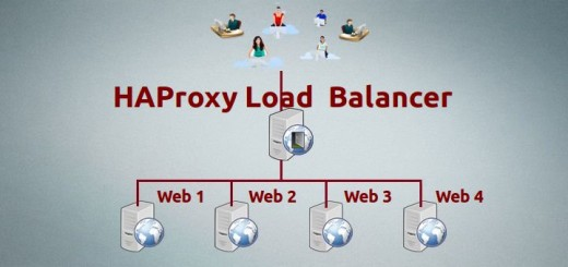 Install HAProxy in Linux