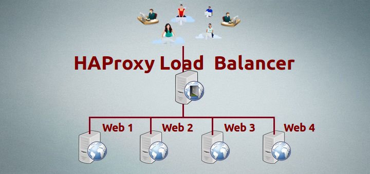 How to Setup HighAvailability Load Balancer with  HAProxy  to Control Web Server Traffic
