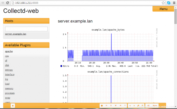 Apache Monitoring