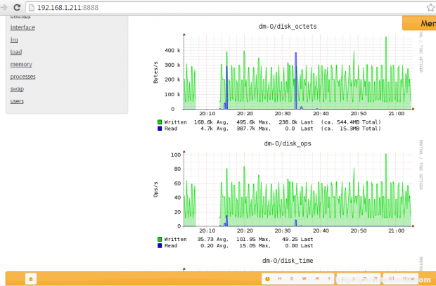 Linux Disk Monitoring
