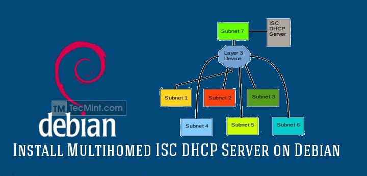 Install Multihomed ISC DHCP Server