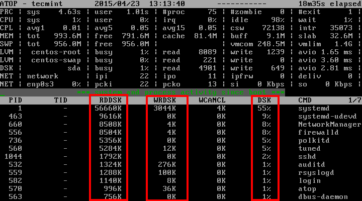 How to Install 'atop' to Monitor Logging Activity of Linux